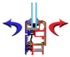 rotura-puente-térmico
